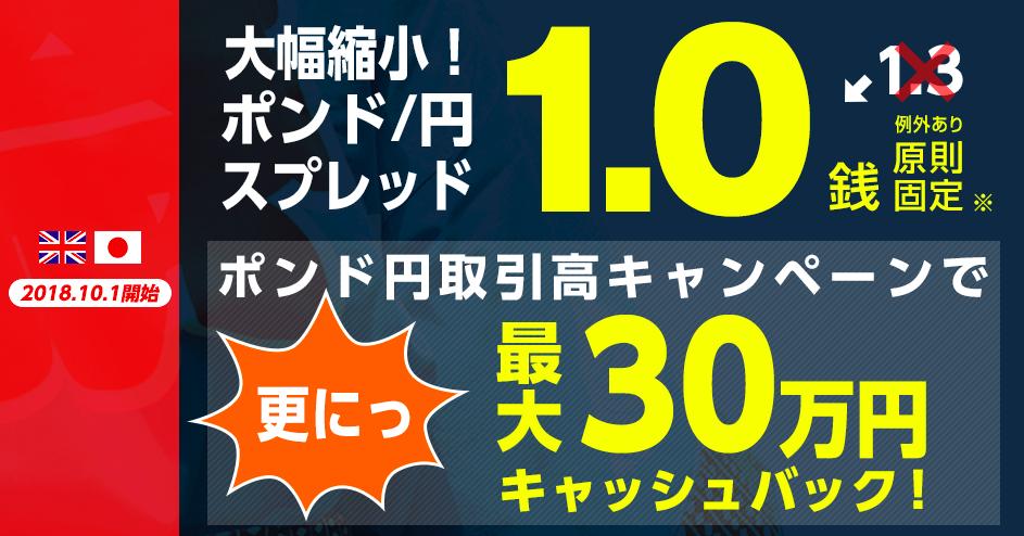 ポンド円 campaign